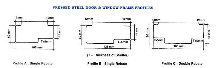 Aluminum Doors and Frames - 4specs.com - Your Architectural